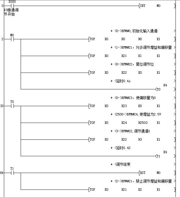 三菱FX2N-4AD模拟量输入模块如何校准或者更改增益和偏移量