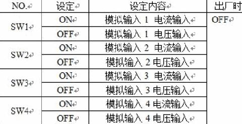 欧姆龙CP1H-XA内置的模拟量输入输出应用设置