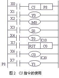 三菱PLC条件跳转指令CJ的使用